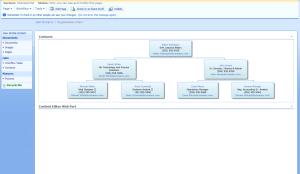 Org Chart Chrome