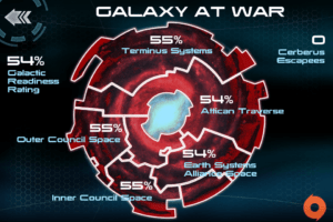 You can view galactic readiness on the Galaxy at War map in Mass Effect Infiltrator.